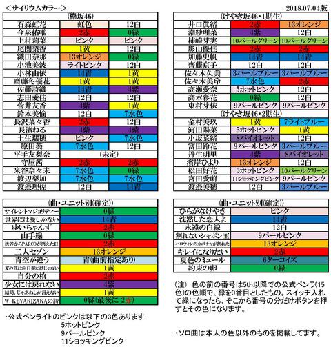 サイリウムカラー2018-07-04