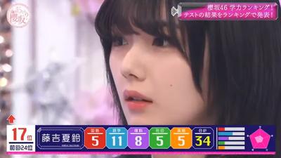 夏鈴ちゃん17位
