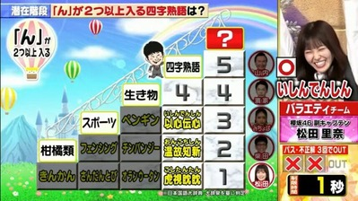 松田里奈潜在能力テスト