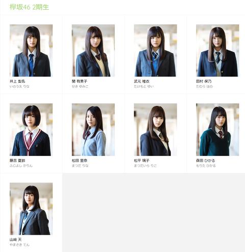 【欅坂46】新メンバーのブログはいつから始まるんだろう?