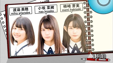 【欅坂46】ひらがなけやき「君に話しておきたいこと」フォーメーション発表!