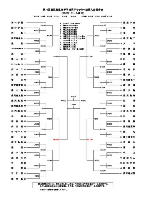 第74回県高校男子サッカー競技大会組合せ(会場変更)