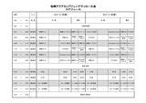 20180707 柏崎アクアカップ U-10 要項4