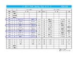 PVK CUP U-11 日程表01