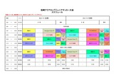 20190804 柏崎アクアカップ U-11 要項(8チーム改訂版)_04