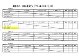 H30庭スポカップフットサル U105