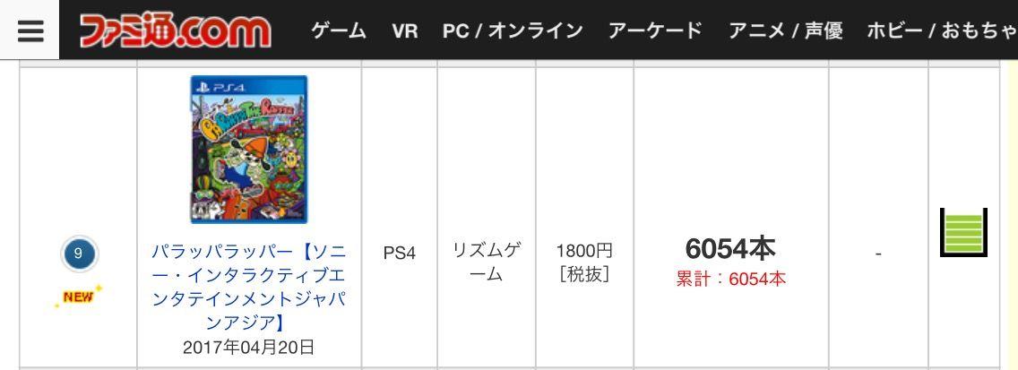 【恒例の】PS4の貴重な数少ないファーストタイトル、またもや駄々余りで消化率20%【だが買わぬ】