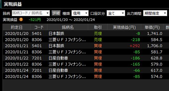 1/25 週報 #10