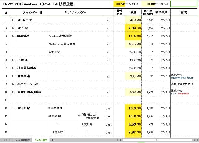 12.File移行履歴