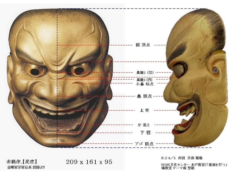 泥虎_型紙(正面&側面)拡大率288%→335%