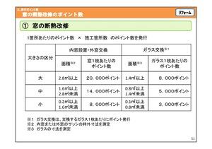 省エネ住宅ポイント制度_ページ_12