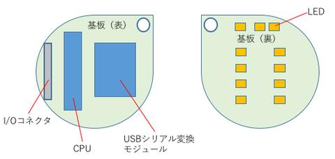 Arduino互換基板の作成(2) 〜仕様を考える〜