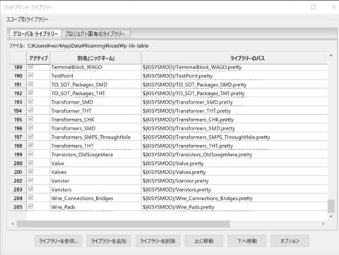 【KiCad5.0】フットプリントライブラリの参照先をローカルに変更