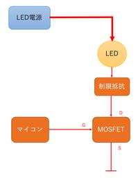 LED駆動回路