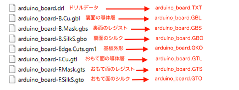 ファイル変更