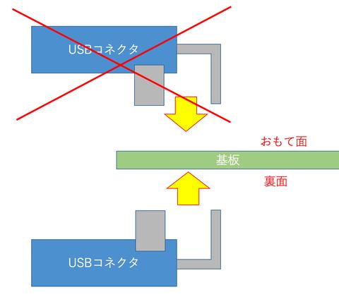 USB失敗3
