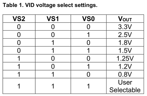 EN5322_VIDsetting