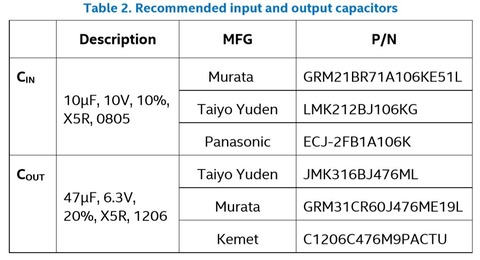 EN5322_capacitor