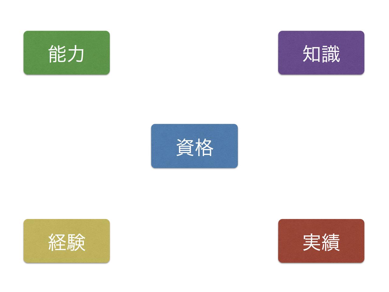 Presentation-1