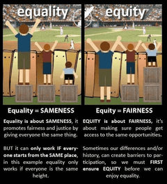 equality-equity-2