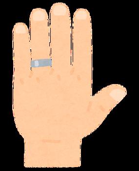 【oh・・・】友達と会った時、これ何?と言われ人差し指の結婚指輪を何回も触られた。大事なものだし失礼だと思うんだけど気にしすぎでしょうか