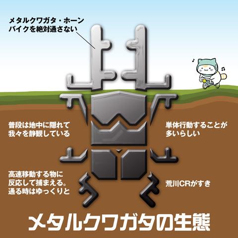 metalkuwagata