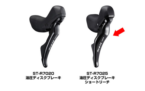 ST-R7025