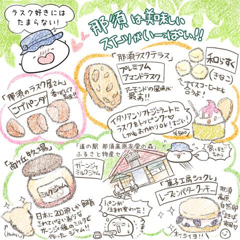 nasu_sweet