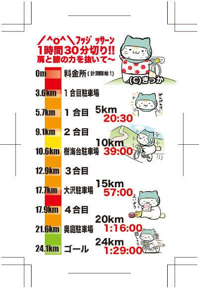 富士1:30シート