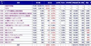 株売買と2月IPO情報