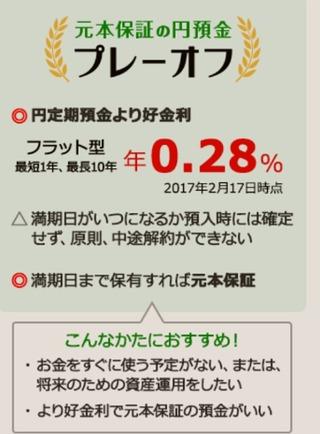 金利0.28%の円預金