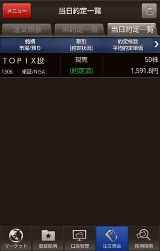 利益確定 +6040円