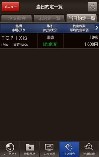 利益確定 +1290円