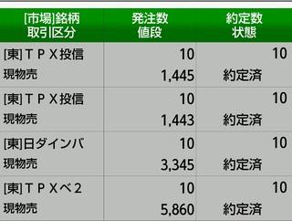 暴落前の小休止?+430円