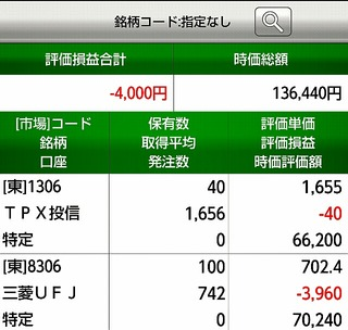 7月4週目のトレード&7月利益  +1474円