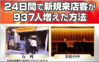 【MSD10】LP3 事例