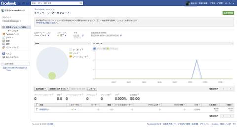 FB広告レポート