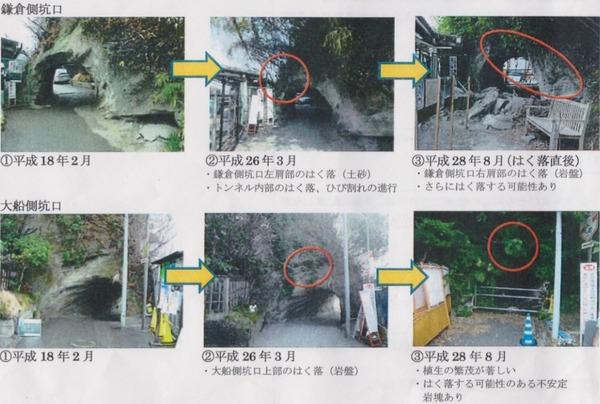 トンネル坑口部の経過写真(平成25年度業務報告書より)