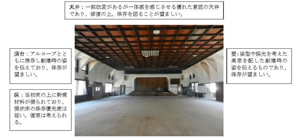 旧講堂保存管理計画(画像)
