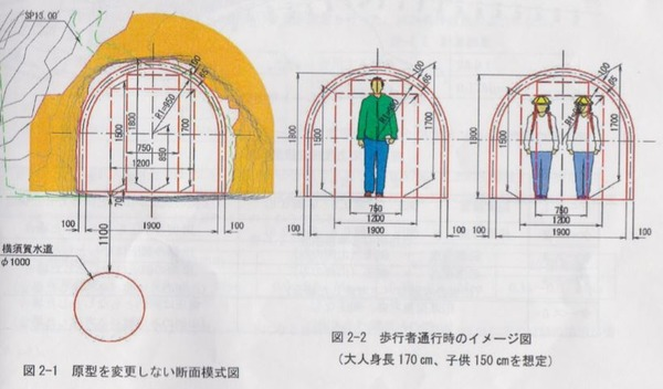原型を変更しない断面模式図