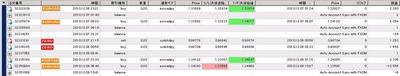 ドリームゲートFX,検証,20101205_1210