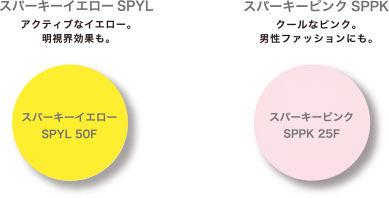 graph_sparky