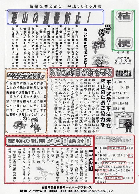img058 交番情報201806月