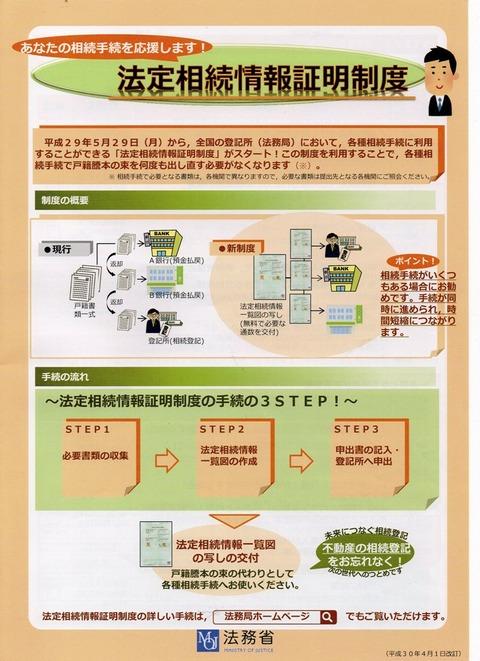 img511 法定相続情報証明制度