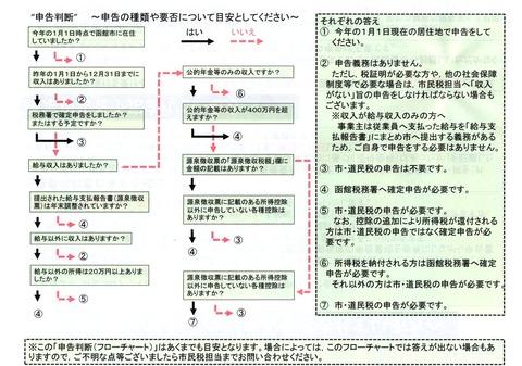 img312 市・道民税の申告②