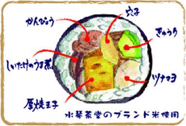 丸かぶり寿司イラスト