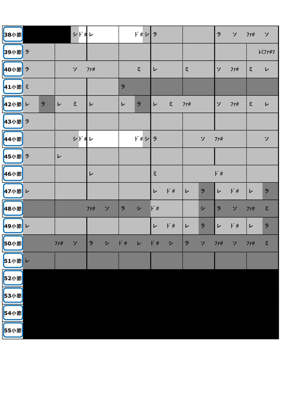 ff14 5.0 楽譜