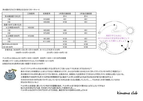 浄水器の価格チェック表-1