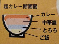 料理:渡辺通りカレー坦麺構造@博多屋・渡辺通