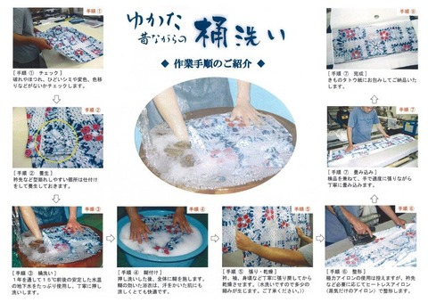 桶洗い画像